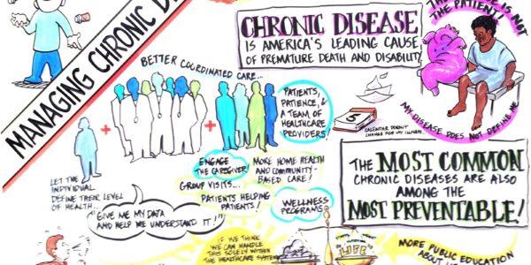 sarcoidosis -chronic disease